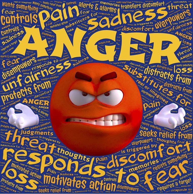 Read more about the article Perché sono sempre arrabbiato?